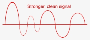 end signal